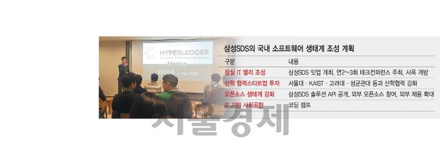 삼성SDS '잠실을 SW 개발자 메카로'