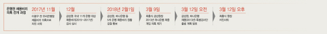[최흥식 금감원장 사임] 정면돌파 외치다…'청년 표심 부담' 느낀 靑 지시에 전격 퇴진