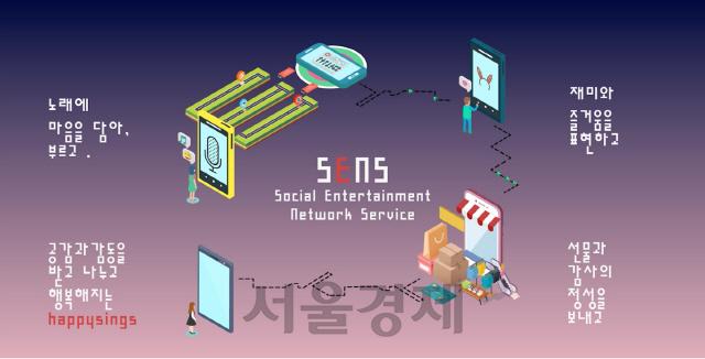 """블록체인과 스마트 컨트렉트 기반 4세대 SNS """" '센스' SeNS"""