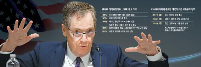 [글로벌Who]일본 잡던 '미사일맨' 美 통상전쟁 최전선에 서다