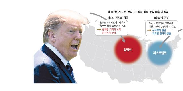 [글로벌 인사이드]11월 중간선거 겨냥한 트럼프...'관세폭탄' 강공 계속된다