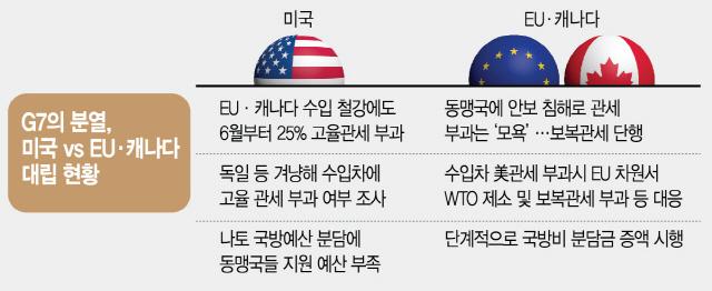 """[판 깨진 G7회의 후폭풍] 美 """"등에 칼 꽂아"""" 막말 포화…加·EU '트윗 번복 심각'"""