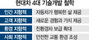 '자율주행·수소車로 만리장성 넘겠다' 정의선 '상하이 기술 선언'