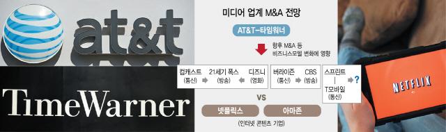 AT&T-타임워너 합병승인...'미디어 빅뱅' 신호탄 쐈다