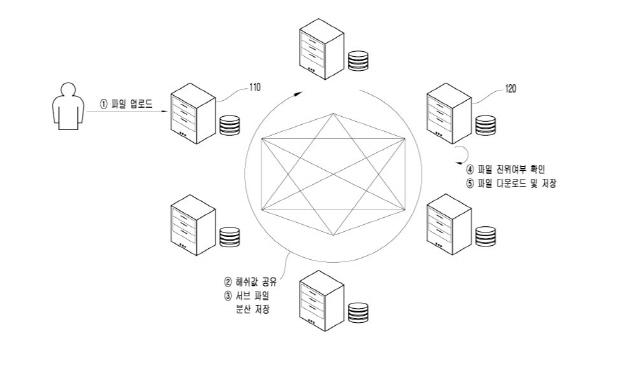 현대카드, 블록체인 특허 취득…네트워크상 파일 공유법