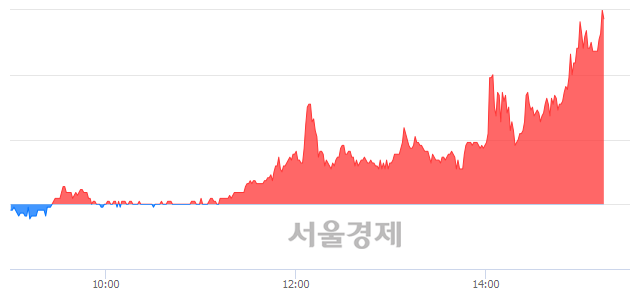 유STX엔진, 상한가 진입.. +29.82% ↑