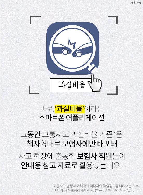 [카드뉴스] '과실비율로 싸우지 마세요' 교통사고 '솔로몬 앱' 있다