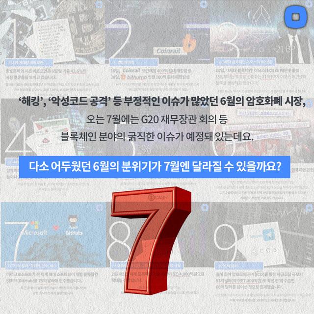 [카드뉴스] 숫자로 보는 6월 암호화폐 시장 ①-⑨
