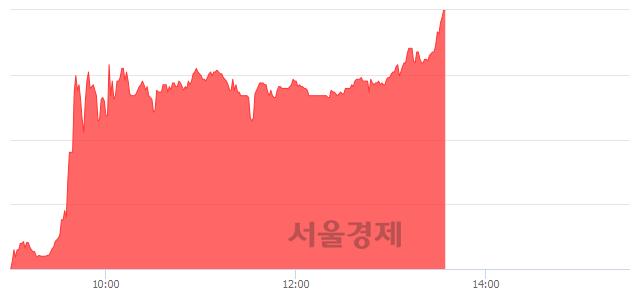 코나노스, 상한가 진입.. +29.81% ↑