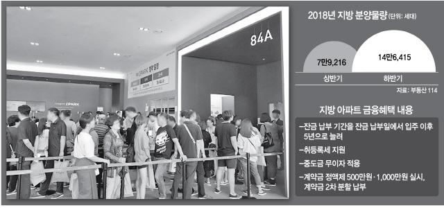 '미분양 막아라' 지방아파트 눈물의 마케팅