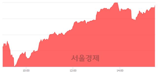 [마감 시황]  외국인과 기관의 동반 매수세.. 코스닥 819.29(▲14.51, +1.80%) 상승 마감