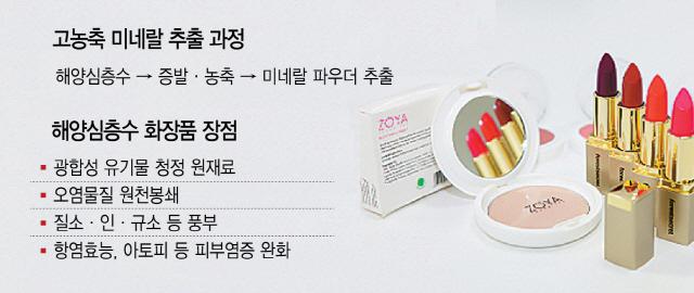 코스맥스 '해양심층수 화장품' 새 장 연다