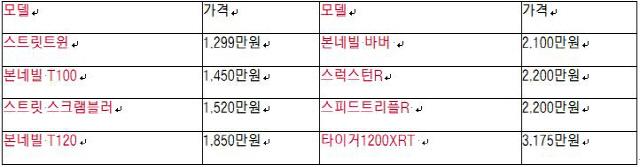 [두유바이크]65트라이엄프코리아, 바이크 판매가 大공개!!