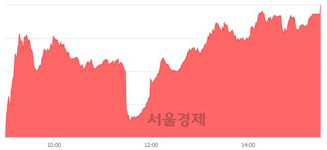 [마감 시황]  외국인과 기관의 동반 매수세.. 코스닥 827.89(▲8.60, +1.05%) 상승 마감