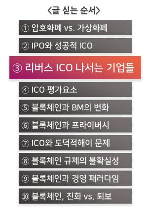 [디센터 아카데미]③리버스 ICO, 만능열쇠 아니다.