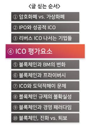 [디센터 아카데미]④'보물선 코인'과 'ICO 평가'