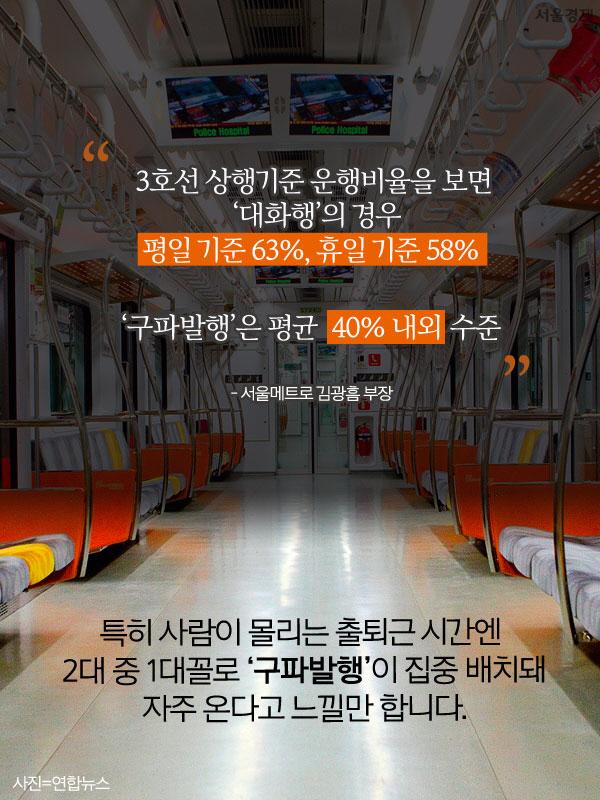 [카드뉴스]'3호선 구파발행' 때문에 빡친 사람들이 있다?