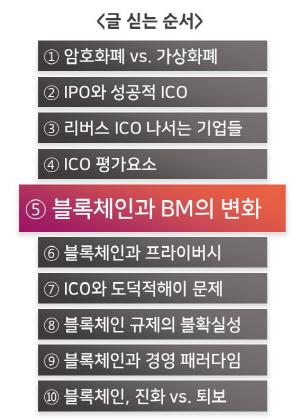 [디센터 아카데미⑤-1]블록체인 성패, 비즈니스 모델에 달렸다.