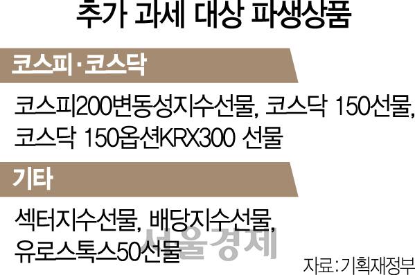 [세법개정안] 코스닥150·KRX300에도 양도세 물린다