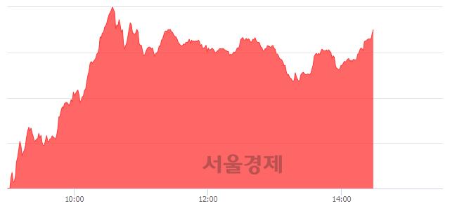 오후 2:30 현재 코스닥은 49:51으로 매수우위, 매도강세 업종은 통신서비스업(0.48%↑)