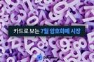 [카드뉴스]'신일골드코인'부터 '방코르 해킹'까지… 후끈했던 7월의 암호화폐 시장 돌아보기