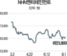 [스톡인사이드] NHN엔터 '낚시게임·간편결제' 달고 반등?