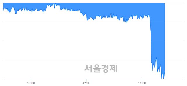 코네오팜, 매수잔량 537% 급증