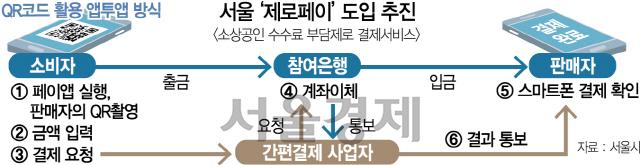10억 벌어도 '제로페이' 대상?  '서울시 비용 떠넘기기 지나쳐'
