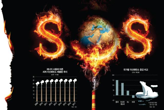 [토요워치] 외면당한 지구의 절규…분노가 열꽃으로 피다