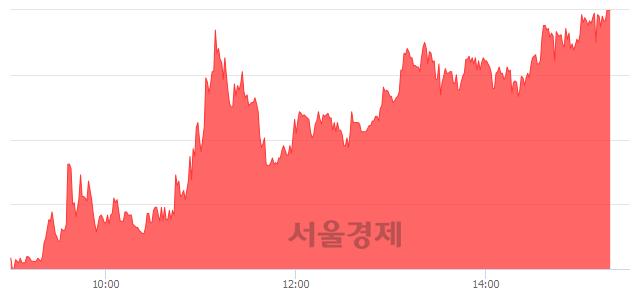 코디이엔티, 상한가 진입.. +30.00% ↑