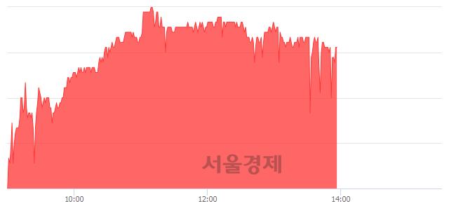 유빙그레, 5.49% 오르며 체결강도 강세 지속(330%)