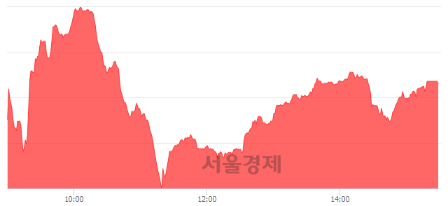 [마감 시황]  외국인 매수 우위.. 코스닥 761.94(▲6.29, +0.83%) 상승 마감