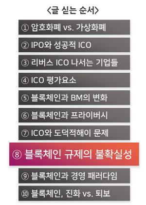 [디센터 아카데미]⑧암호화폐 투기 무서워 ICO 허용 못한다?…정부 '선 성장, 후 규제' 정책전환 시급