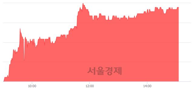 유교보증권, 4.18% 오르며 체결강도 강세 지속(283%)