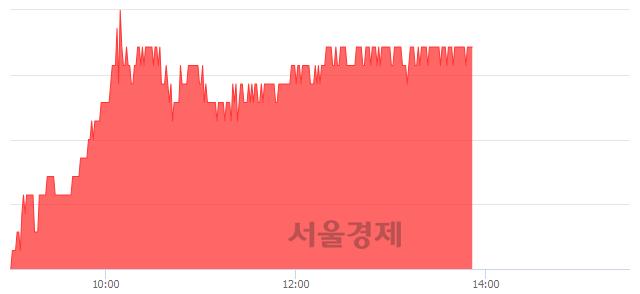 유한미반도체, 5.26% 오르며 체결강도 강세 지속(364%)