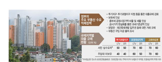 [당정청 '집값과의 전쟁'] '집값 잡으려다 내집 마련까지 막나'...실수요자 '부글부글'