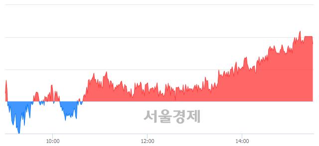 [마감 시황]  외국인 매수 우위.. 코스피 2315.72(▲8.69, +0.38%) 상승 마감
