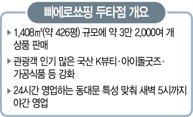 실험 끝낸 '삐에로 쑈핑' 동대문서 진검승부 나선다
