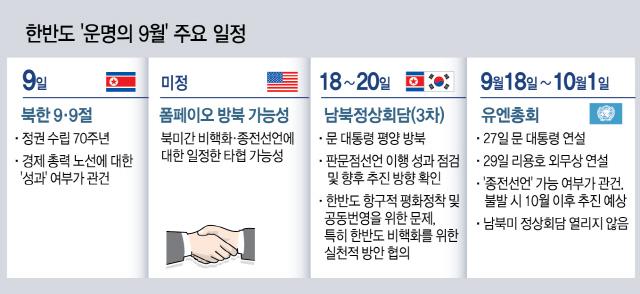 [특사단, 방북 결과 발표] 김정은, 비핵화 데드라인 밝혔지만..핵리스트·사찰 여부는 또 함구