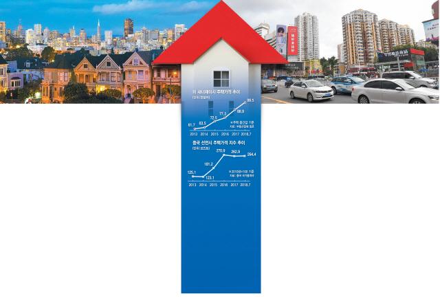 [글로벌 WHY]'미친 집값'에 노숙자 넘치는 실리콘밸리...IT 엑소더스 오나