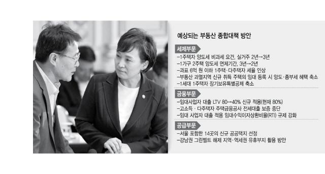 [이번주 부동산대책 발표] 임대사업자 LTV 80→40% 반토막…양도세 비과세 요건도 강화