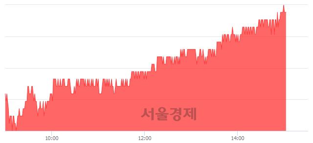 유현대제철, 매수잔량 380% 급증