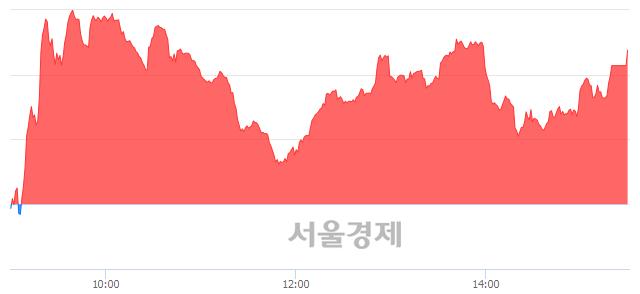 [마감 시황]  외국인과 기관의 동반 매수세.. 코스닥 820.23(▲4.07, +0.50%) 상승 마감