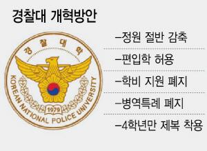 [단독] 경찰대 '순혈주의 상징' 제복 벗는다