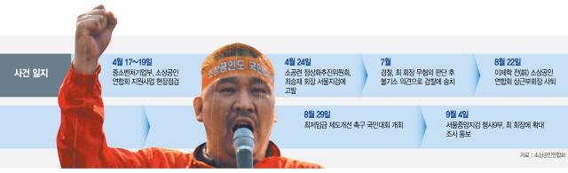 警 '혐의없다'던 최승재 소공聯 회장…檢, 갑작스런 수사 왜