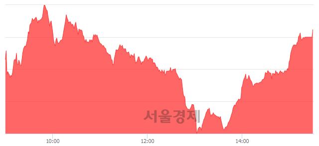 [마감 시황]  외국인과 기관의 동반 매수세.. 코스닥 826.33(▲6.10, +0.74%) 상승 마감