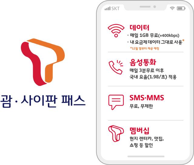 '전에 없던 로밍서비스'…SK텔레콤, T괌·사이판패스 출시
