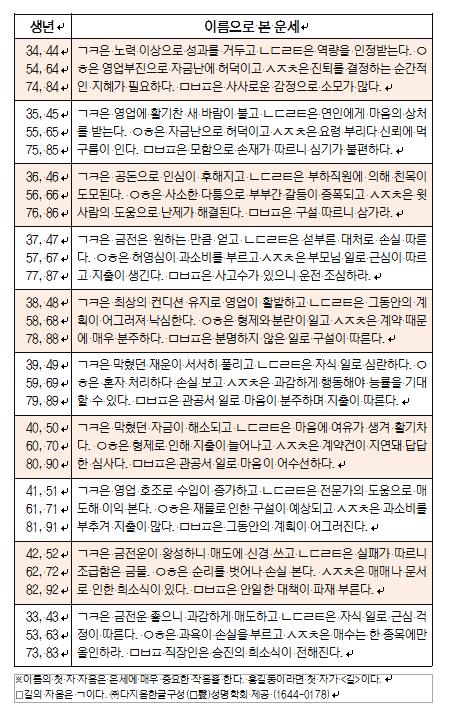 오늘의 재운[9월 13일]
