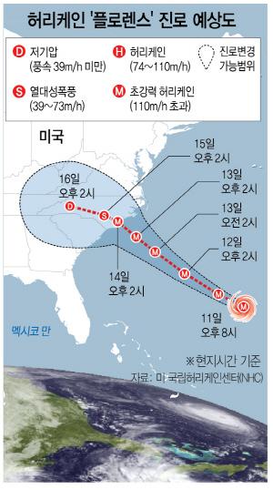 [허리케인 플로렌스 美상륙 임박]'최고등급 괴물 덮친다'…동부 150만명 대피령