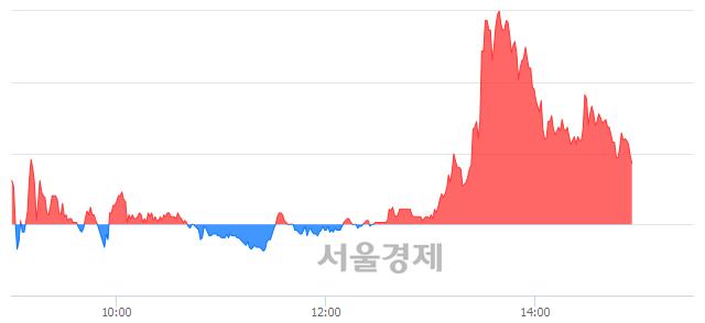 코바이오솔루션, 매수잔량 349% 급증